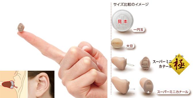 リオネットセンター朝霞店製品
