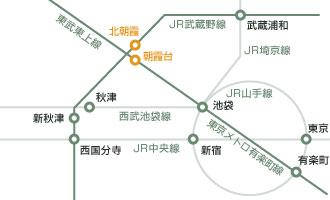 シティ・イン北朝霞アクセス